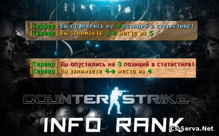 Плагин INFO RANK для CS 1.6